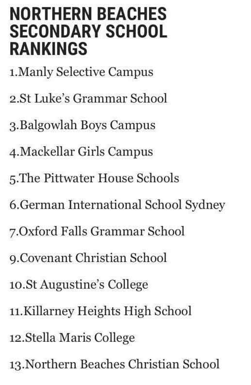 Manly high school ranking