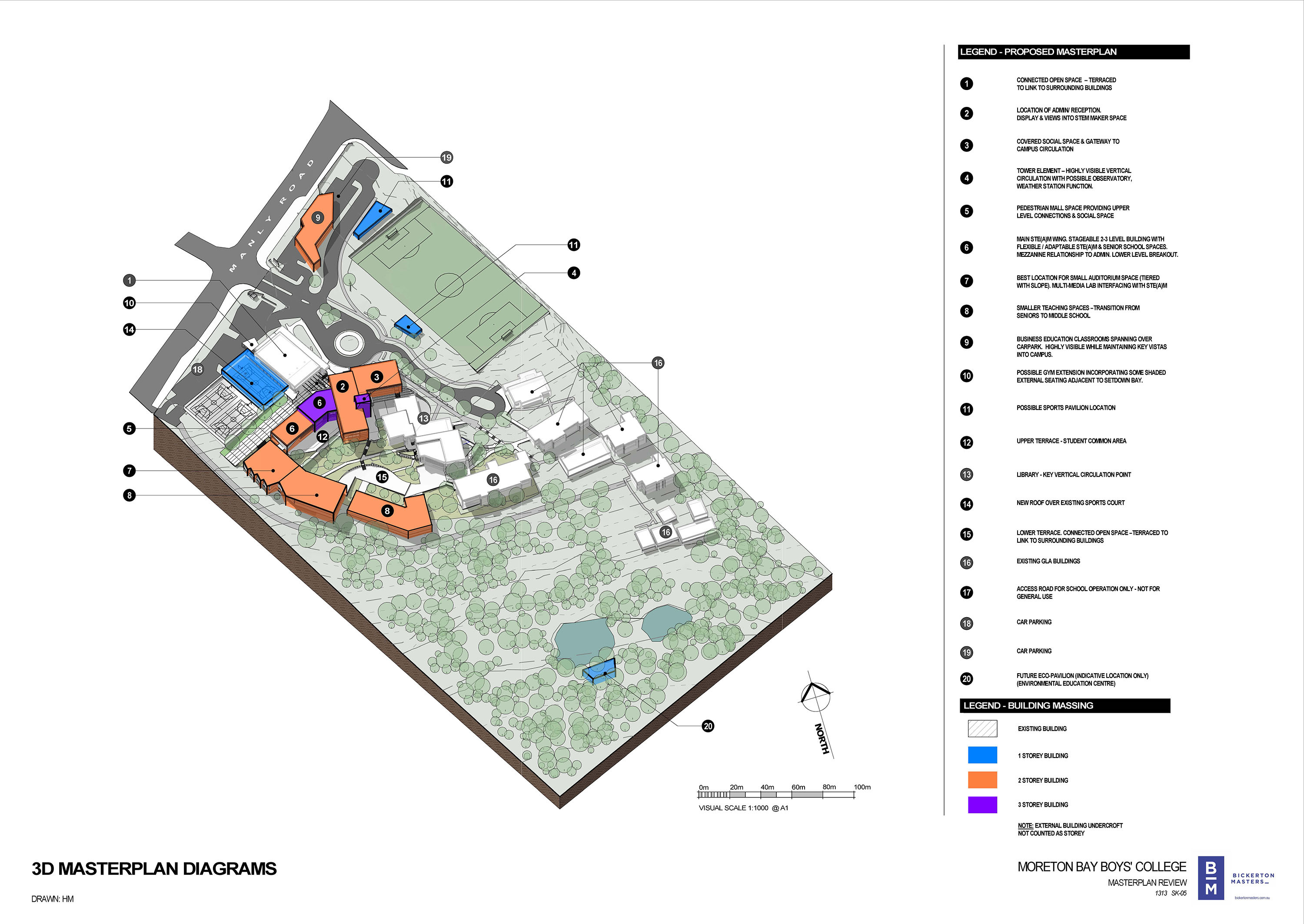 1313 Sk 05 3 D Masterplan Diagrams Small
