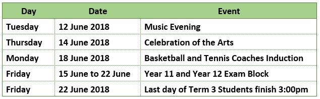 Important-Dates.JPG?mtime=20180608093647